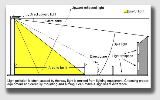 lightpoll140721