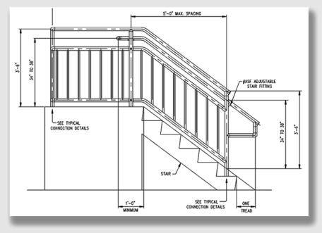 steps150121